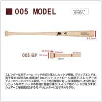BPM005-84
